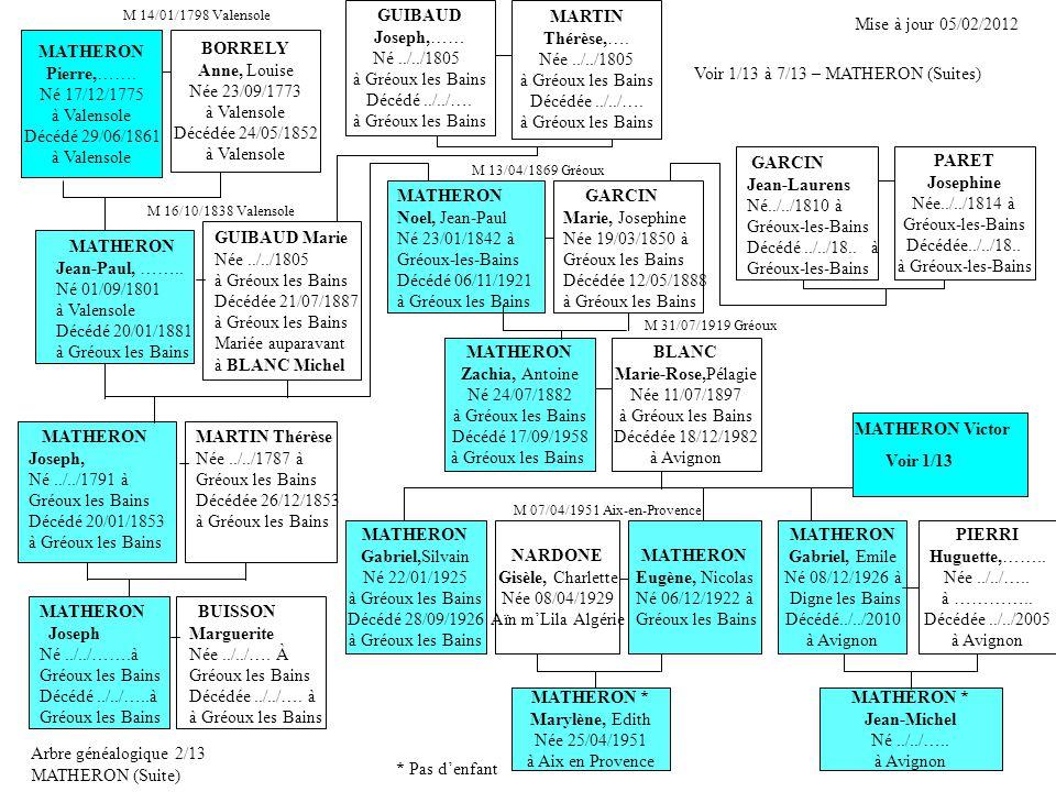 Arbre généalogique 2/13 MATHERON (Suite) MATHERON Noel, Jean-Paul Né 23/01/1842 à Gréoux-les-Bains Décédé 06/11/1921 à Gréoux les Bains GARCIN Marie,