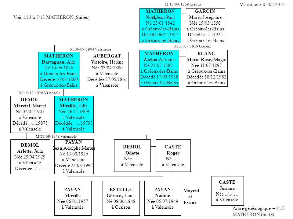 Arbre généalogique – 5/13 MATHERON (Suite) Voir 1/13 à 7/13 – MATHERON (Suites) MATHERON Pierre Né 17/12/1775 à Valensole Décédé 29/06/1861 à Valensole BORRELY Anne, Louise Née 23/09/1773 à Valensole Décédée 24/05/1852 à Valensole MATHERON Balthazar Né 01/09/1673 à Valensole Décédé 14/10/1703 à Valensole BORRELY Catherine Née 25/09/1678 à Valensole Décéd.12/04/1702 à Valensole MATHERON François,Thomas.