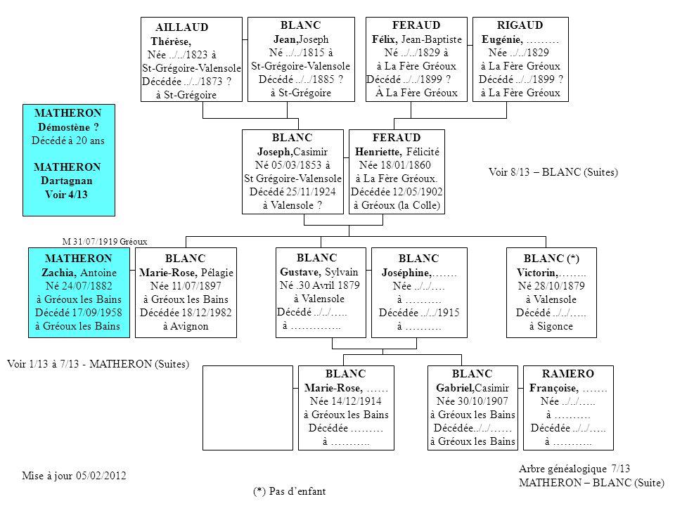 Arbre généalogique 7/13 MATHERON – BLANC (Suite) MATHERON Zachia, Antoine Né 24/07/1882 à Gréoux les Bains Décédé 17/09/1958 à Gréoux les Bains BLANC