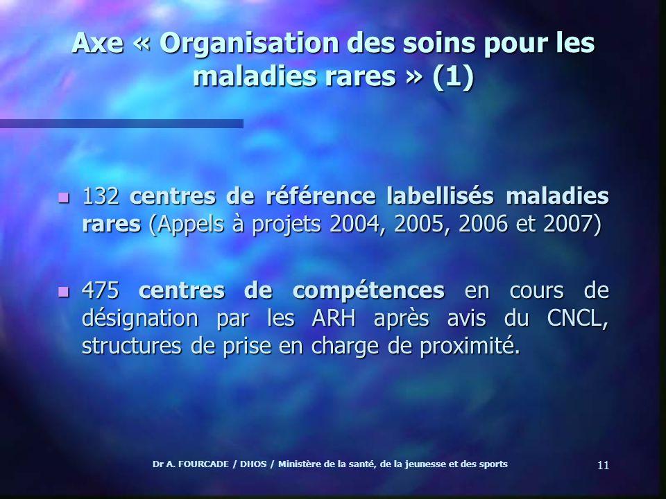 Dr A. FOURCADE / DHOS / Ministère de la santé, de la jeunesse et des sports 11 Axe « Organisation des soins pour les maladies rares » (1) n 132 centre