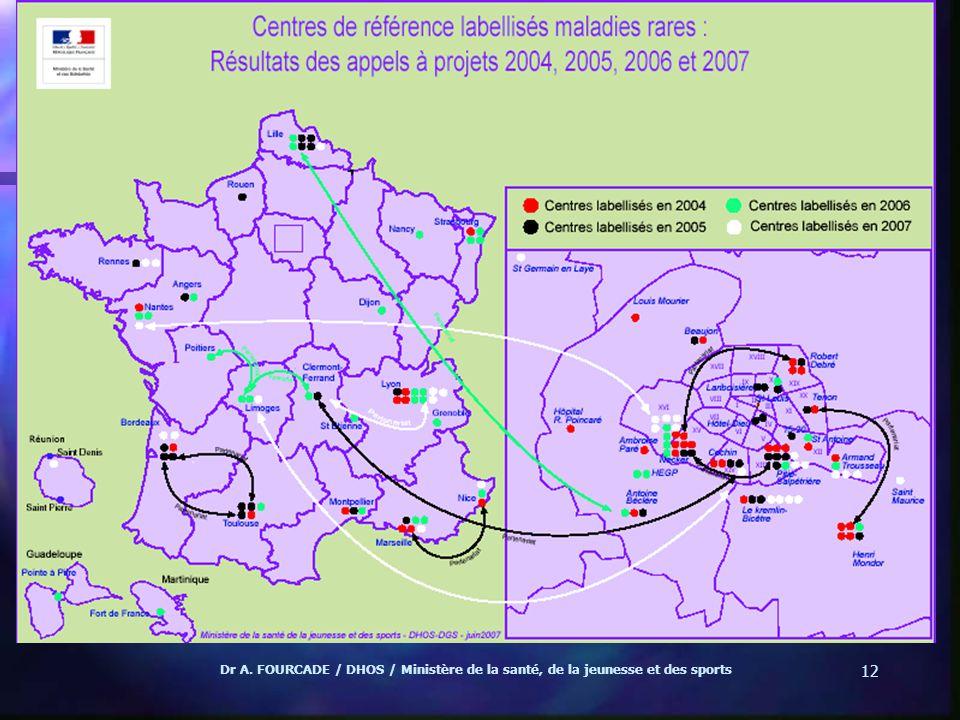 Dr A. FOURCADE / DHOS / Ministère de la santé, de la jeunesse et des sports 12