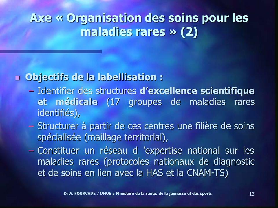 Dr A. FOURCADE / DHOS / Ministère de la santé, de la jeunesse et des sports 13 Axe « Organisation des soins pour les maladies rares » (2) n Objectifs