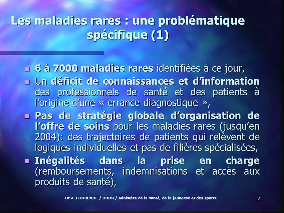 Dr A. FOURCADE / DHOS / Ministère de la santé, de la jeunesse et des sports 2 Les maladies rares : une problématique spécifique (1) n 6 à 7000 maladie