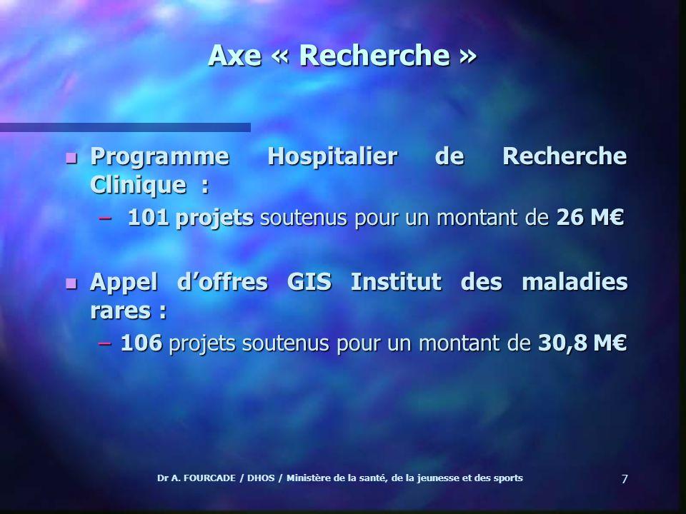 Dr A. FOURCADE / DHOS / Ministère de la santé, de la jeunesse et des sports 7 Axe « Recherche » n Programme Hospitalier de Recherche Clinique : – 101