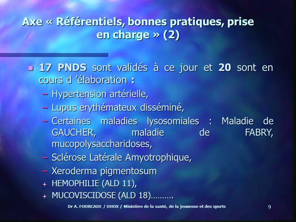 Dr A. FOURCADE / DHOS / Ministère de la santé, de la jeunesse et des sports 9 Axe « Référentiels, bonnes pratiques, prise en charge » (2) n 17 PNDS so