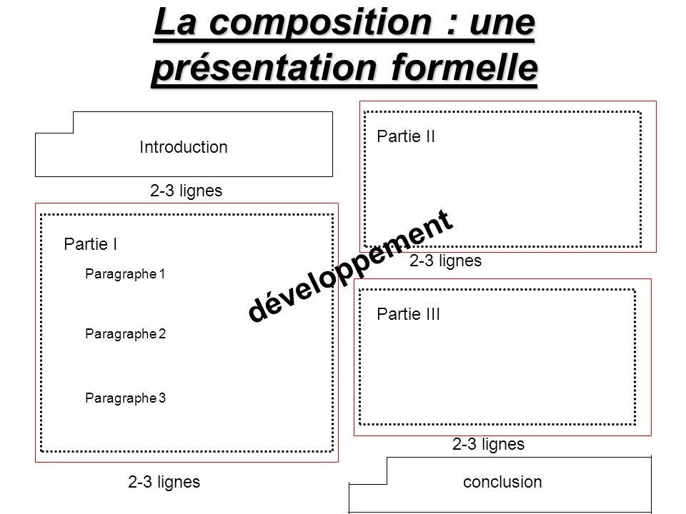 La composition : une présentation formelle Introduction conclusion développement Partie I Partie II 2-3 lignes Paragraphe 1 Paragraphe 2 Paragraphe 3 Partie III 2-3 lignes