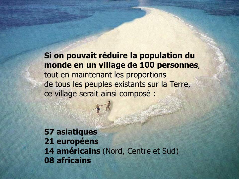 Il y aurait : 52 femmes et 48 hommes 30 blancs et 70 non blancs 30 chrétiens et 70 non chrétiens 89 hétérosexuels et 11 homosexuels