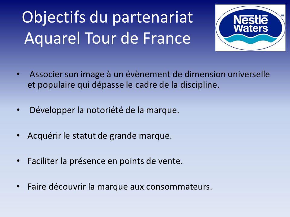 Objectifs du partenariat Aquarel Tour de France Associer son image à un évènement de dimension universelle et populaire qui dépasse le cadre de la dis
