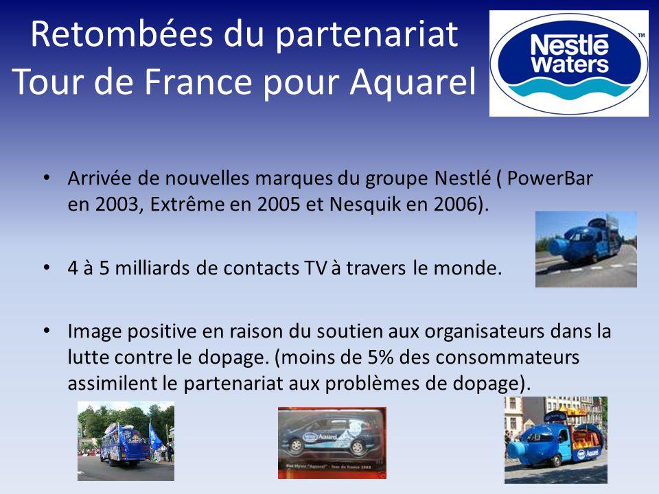 Retombées du partenariat Tour de France pour Aquarel Arrivée de nouvelles marques du groupe Nestlé ( PowerBar en 2003, Extrême en 2005 et Nesquik en 2