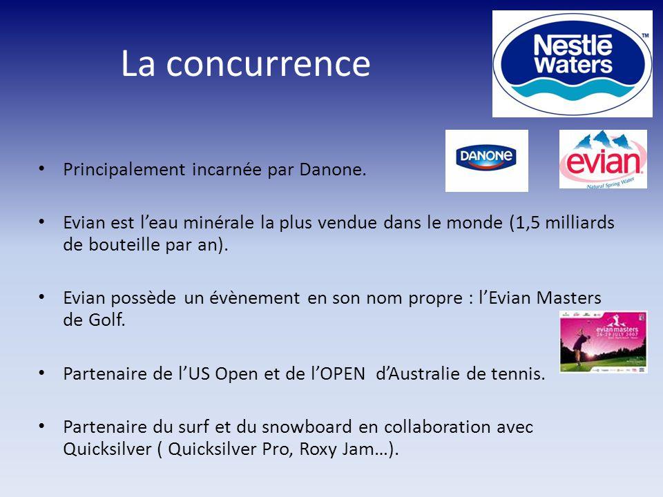 La concurrence Principalement incarnée par Danone. Evian est l'eau minérale la plus vendue dans le monde (1,5 milliards de bouteille par an). Evian po