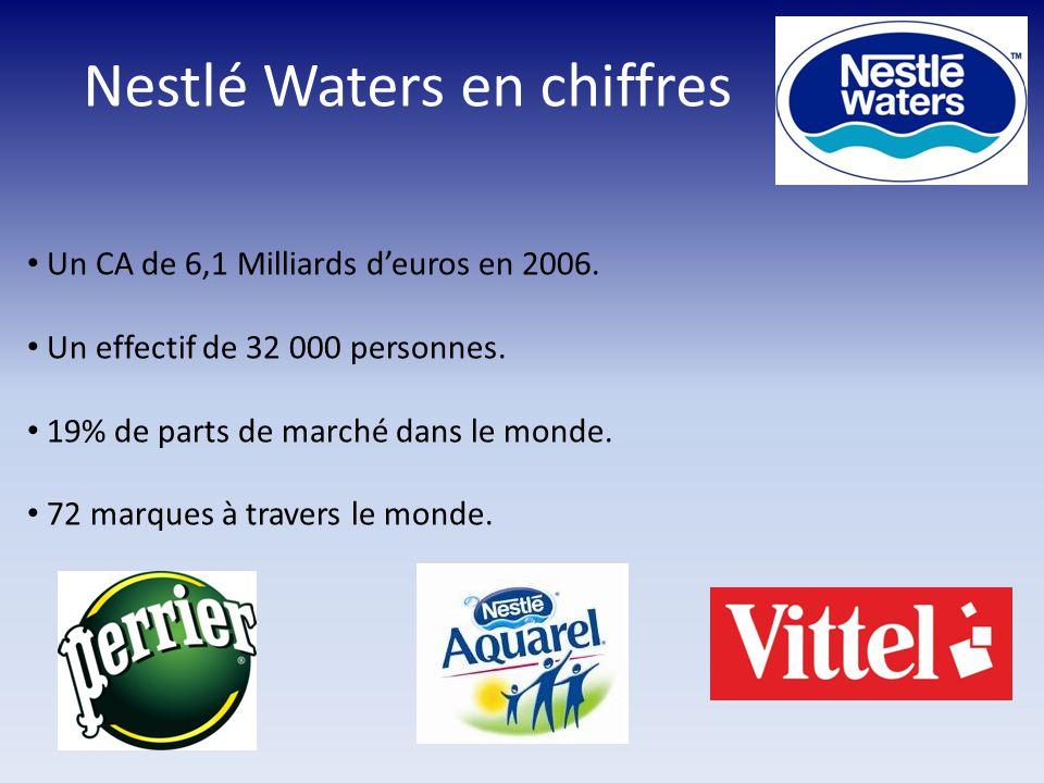 Nestlé Waters en chiffres Un CA de 6,1 Milliards d'euros en 2006. Un effectif de 32 000 personnes. 19% de parts de marché dans le monde. 72 marques à