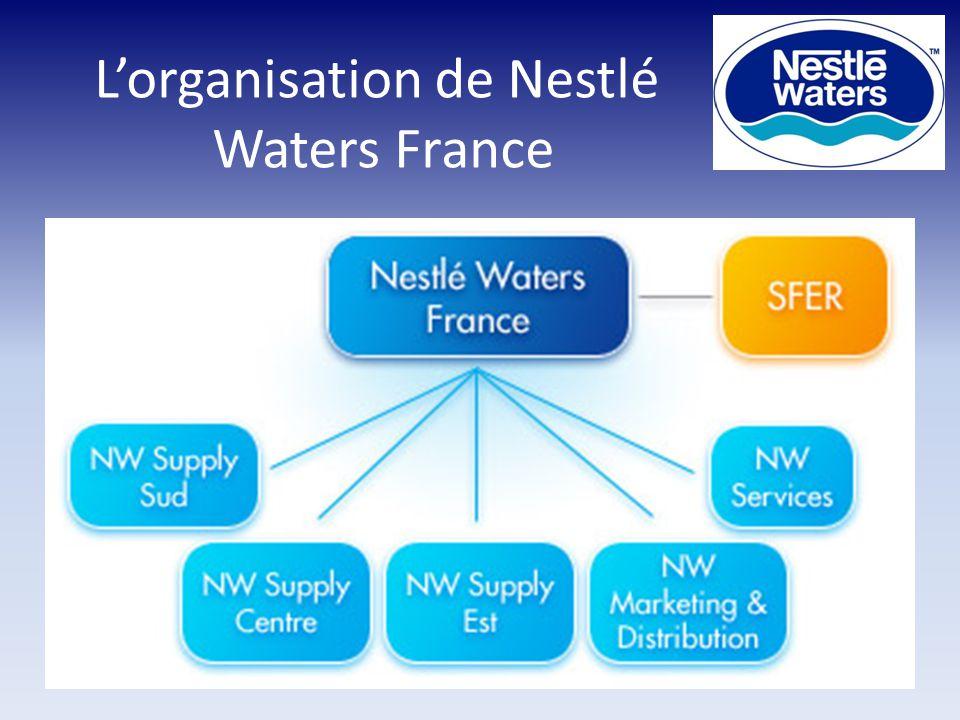 L'organisation de Nestlé Waters France