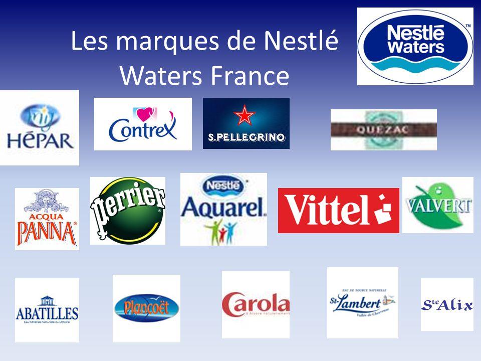 Les marques de Nestlé Waters France