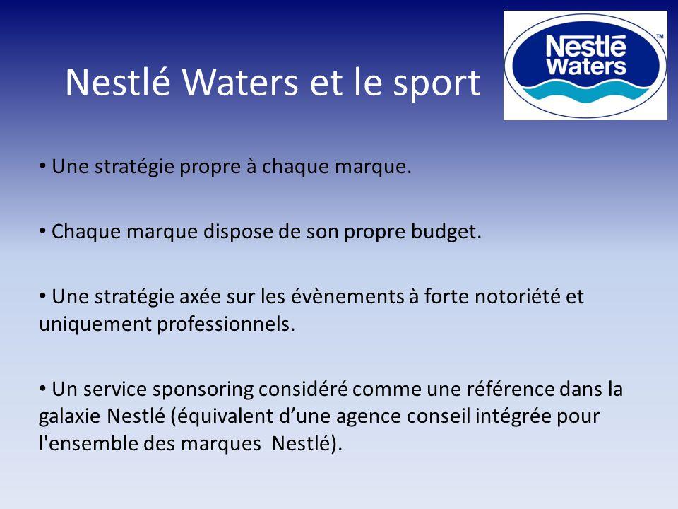 Nestlé Waters et le sport Une stratégie propre à chaque marque. Chaque marque dispose de son propre budget. Une stratégie axée sur les évènements à fo