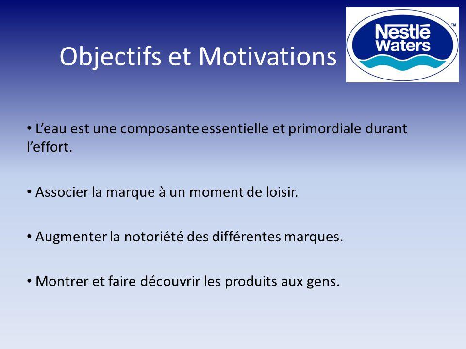 Objectifs et Motivations L'eau est une composante essentielle et primordiale durant l'effort. Associer la marque à un moment de loisir. Augmenter la n