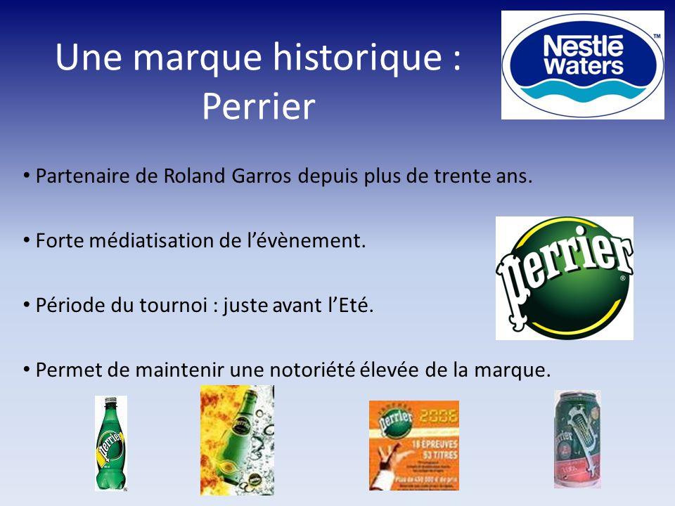 Une marque historique : Perrier Partenaire de Roland Garros depuis plus de trente ans. Forte médiatisation de l'évènement. Période du tournoi : juste