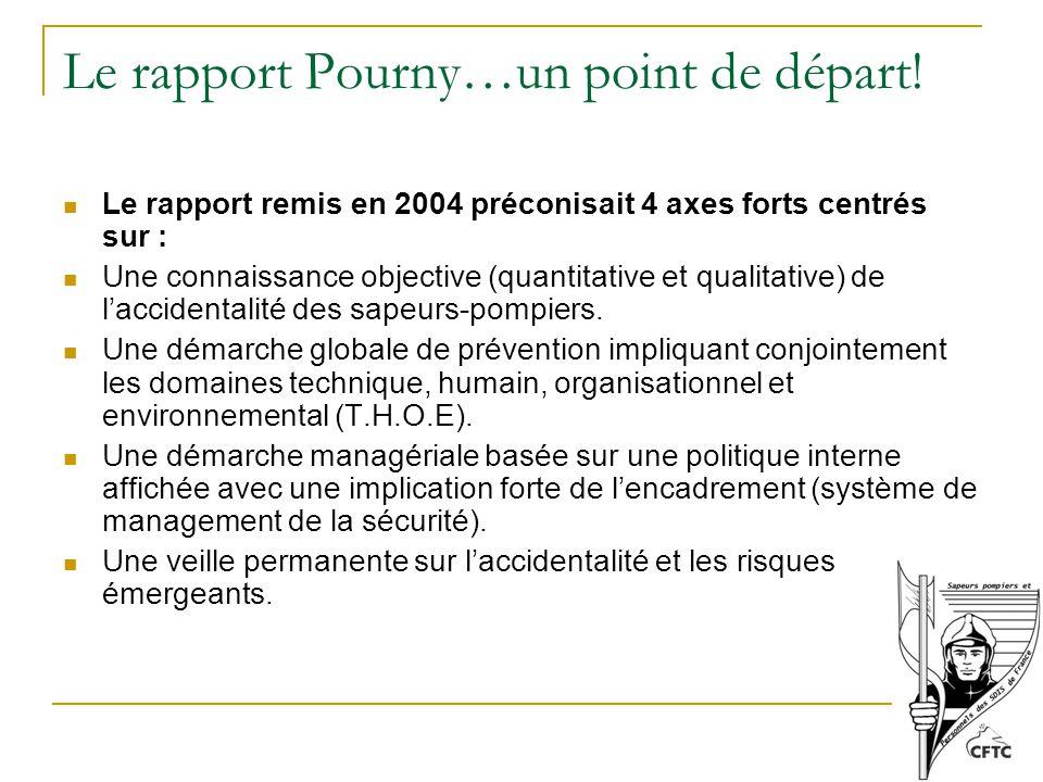 Le rapport Pourny…un point de départ.