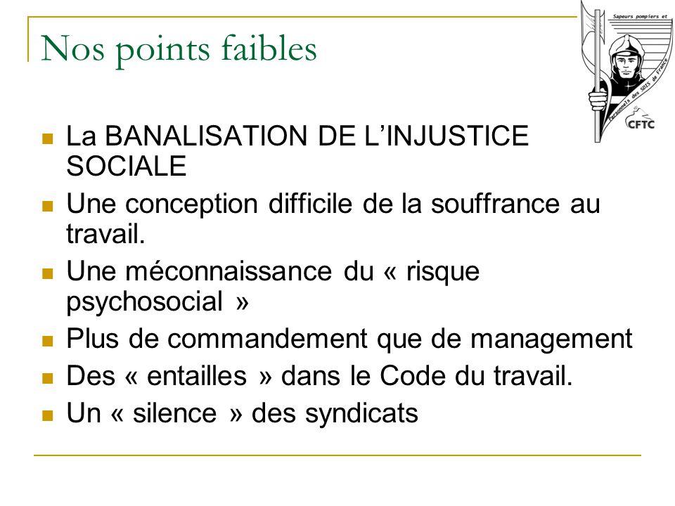Nos points faibles La BANALISATION DE L'INJUSTICE SOCIALE Une conception difficile de la souffrance au travail.
