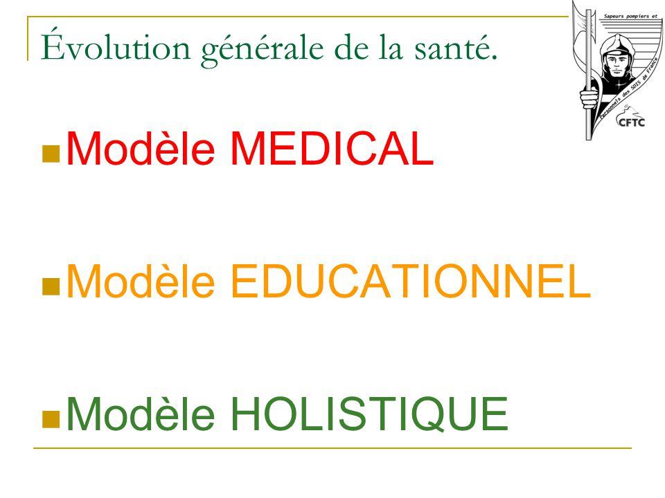 Évolution générale de la santé. Modèle MEDICAL Modèle EDUCATIONNEL Modèle HOLISTIQUE