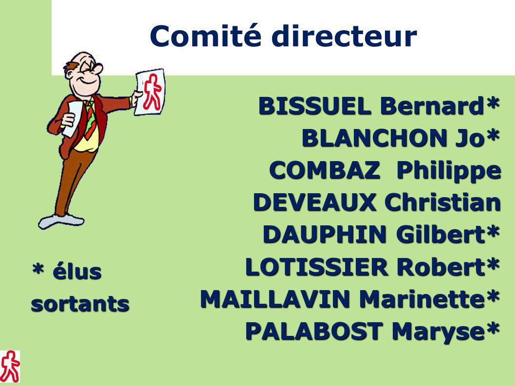 Comité directeur BISSUEL Bernard* BLANCHON Jo* COMBAZ Philippe DEVEAUX Christian DAUPHIN Gilbert* LOTISSIER Robert* MAILLAVIN Marinette* PALABOST Maryse* * élus sortants