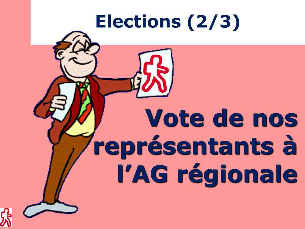 Elections (2/3) Vote de nos représentants à l'AG régionale