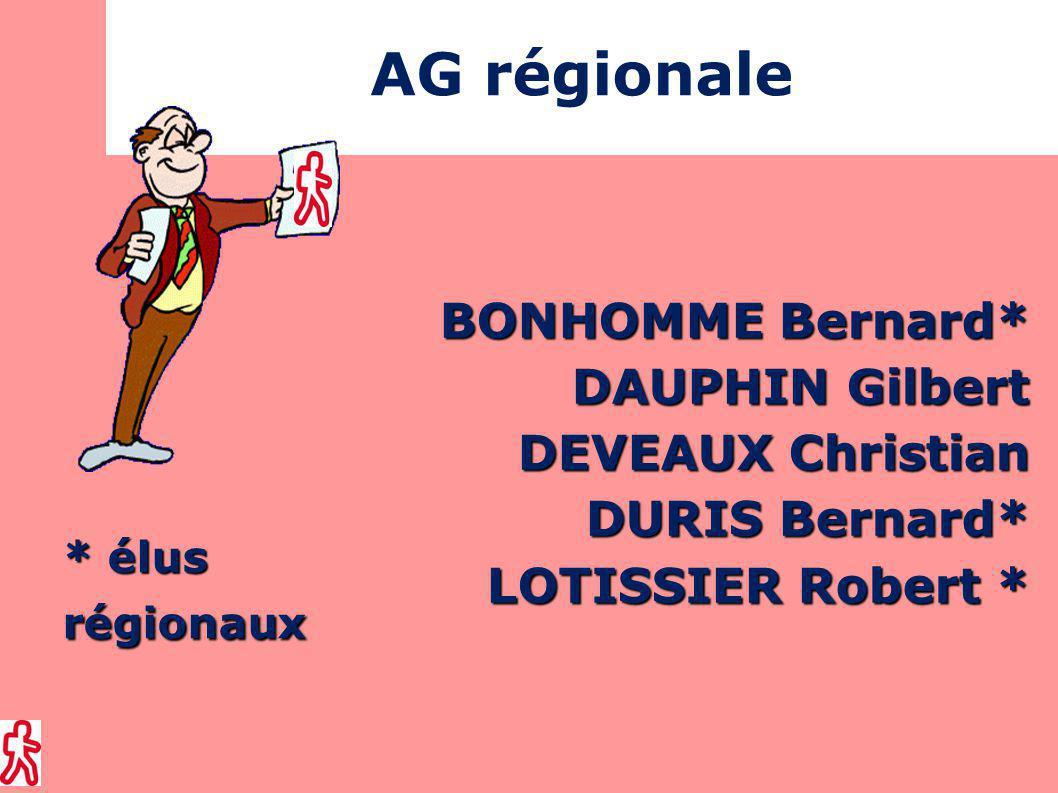 Elections (3/3) Vote de nos représentants à l'AG nationale