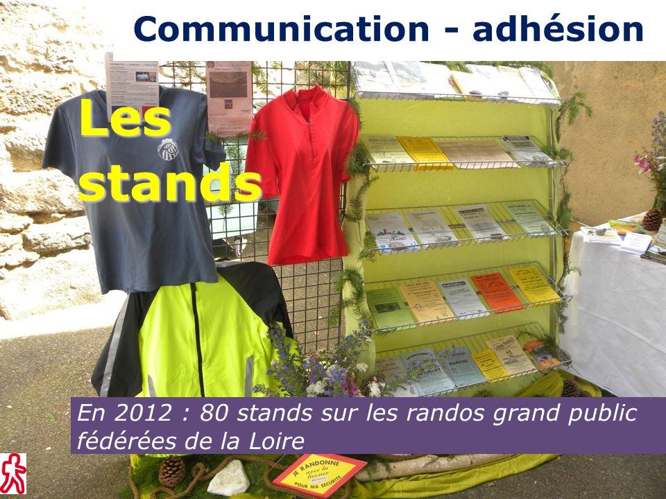 En 2012 : 80 stands sur les randos grand public fédérées de la Loire Lesstands Communication - adhésion