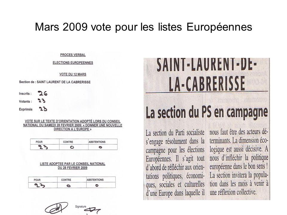 Mars 2009 vote pour les listes Européennes