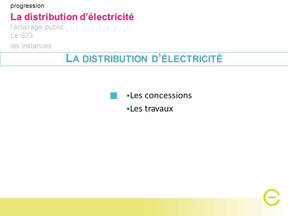 progression La distribution d'électricité l'éclairage public Le SIG les instances  Les concessions  Les travaux