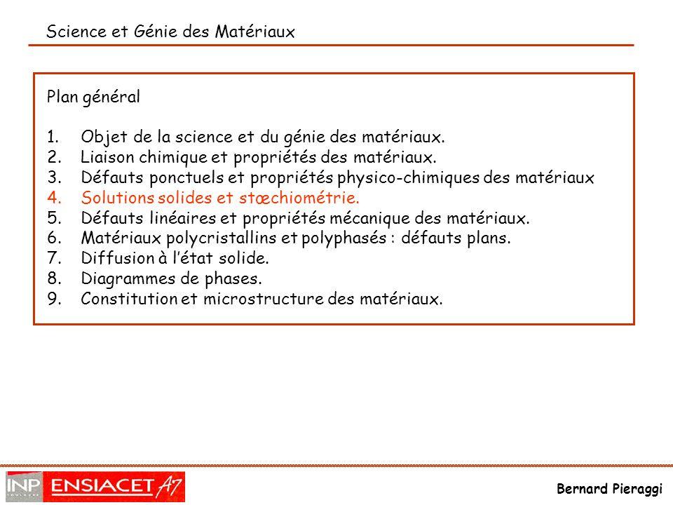 Science et Génie des Matériaux Plan général 1.Objet de la science et du génie des matériaux. 2.Liaison chimique et propriétés des matériaux. 3.Défauts