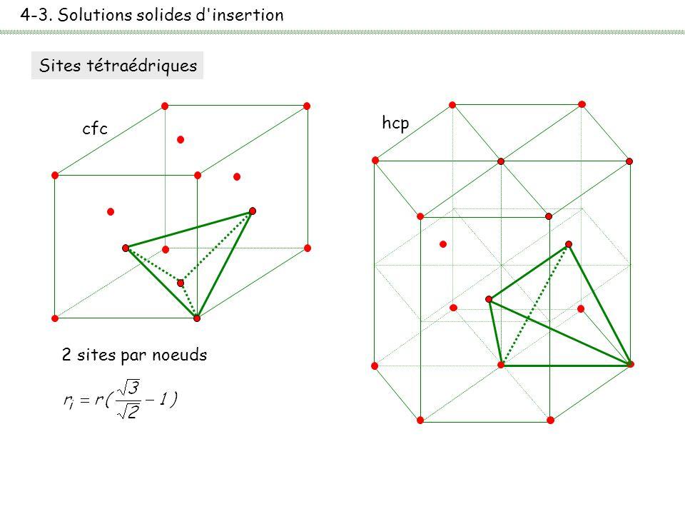 4-3. Solutions solides d'insertion Sites tétraédriques 2 sites par noeuds cfc hcp