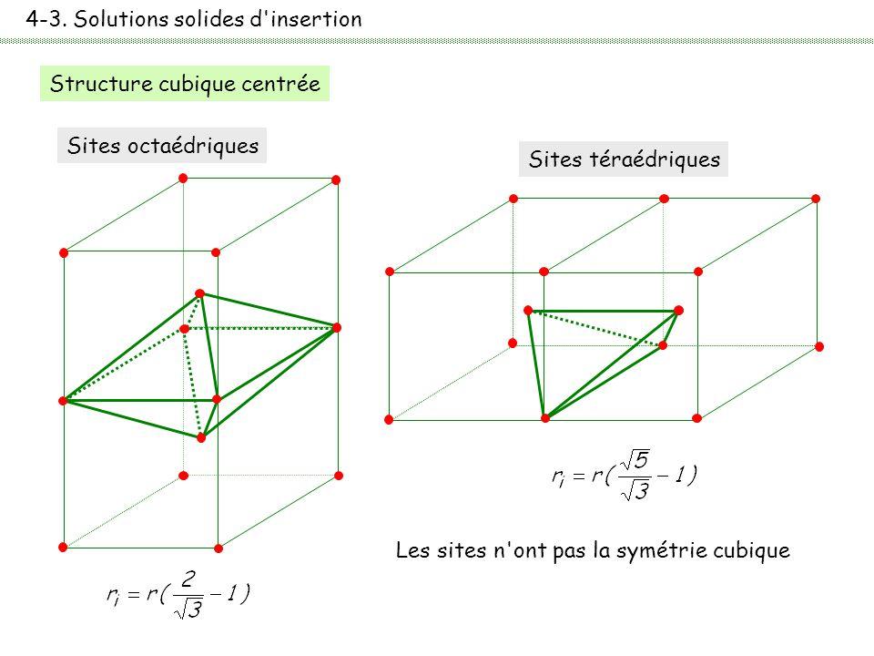 4-3. Solutions solides d'insertion Structure cubique centrée Sites octaédriques Sites téraédriques Les sites n'ont pas la symétrie cubique