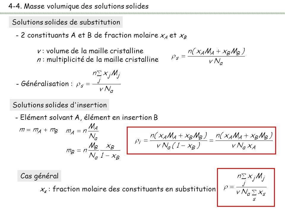 4-4. Masse volumique des solutions solides Solutions solides de substitution Solutions solides d'insertion Cas général - 2 constituants A et B de frac