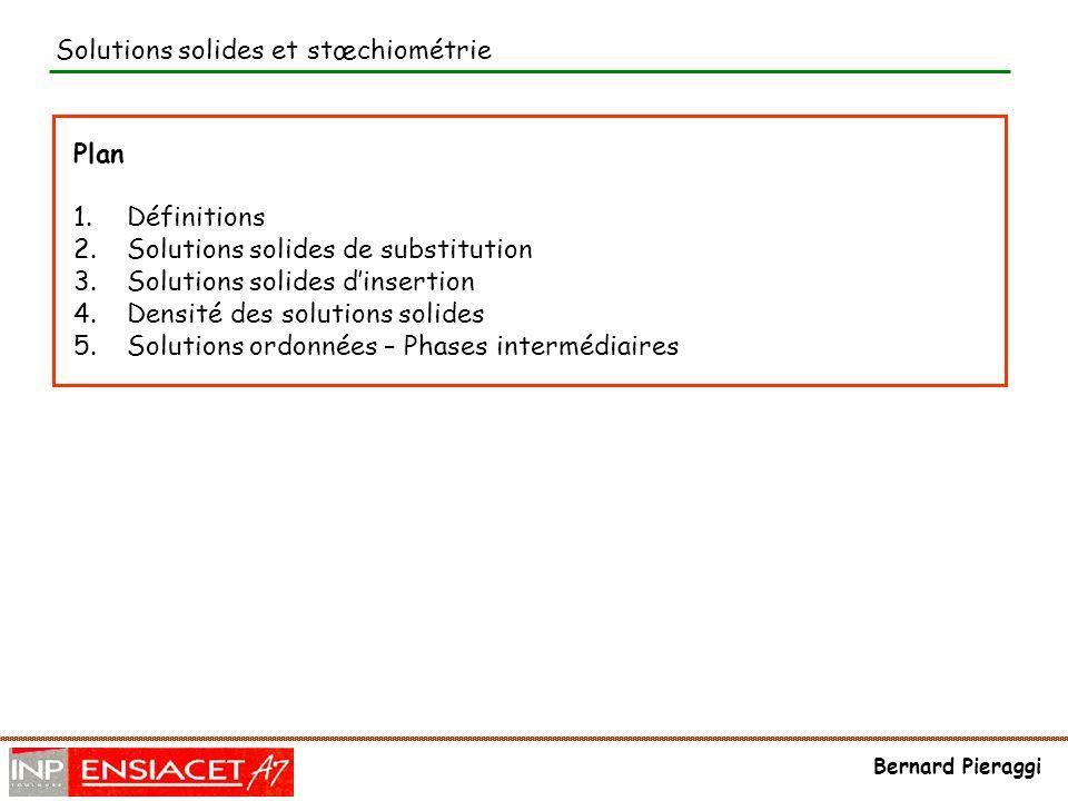 Solutions solides et stœchiométrie Plan 1.Définitions 2.Solutions solides de substitution 3.Solutions solides d'insertion 4.Densité des solutions soli
