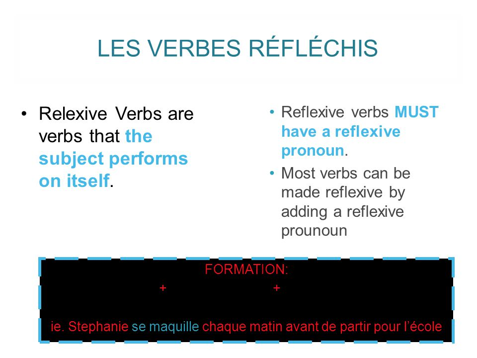 LES VERBES RÉFLÉCHIS Reflexive verbs MUST have a reflexive pronoun. Most verbs can be made reflexive by adding a reflexive prounoun Relexive Verbs are