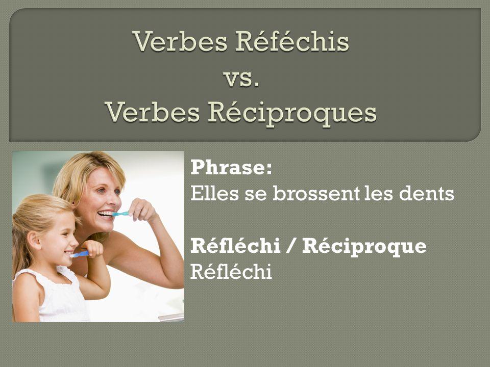 Phrase: Elles se brossent les dents Réfléchi / Réciproque Réfléchi