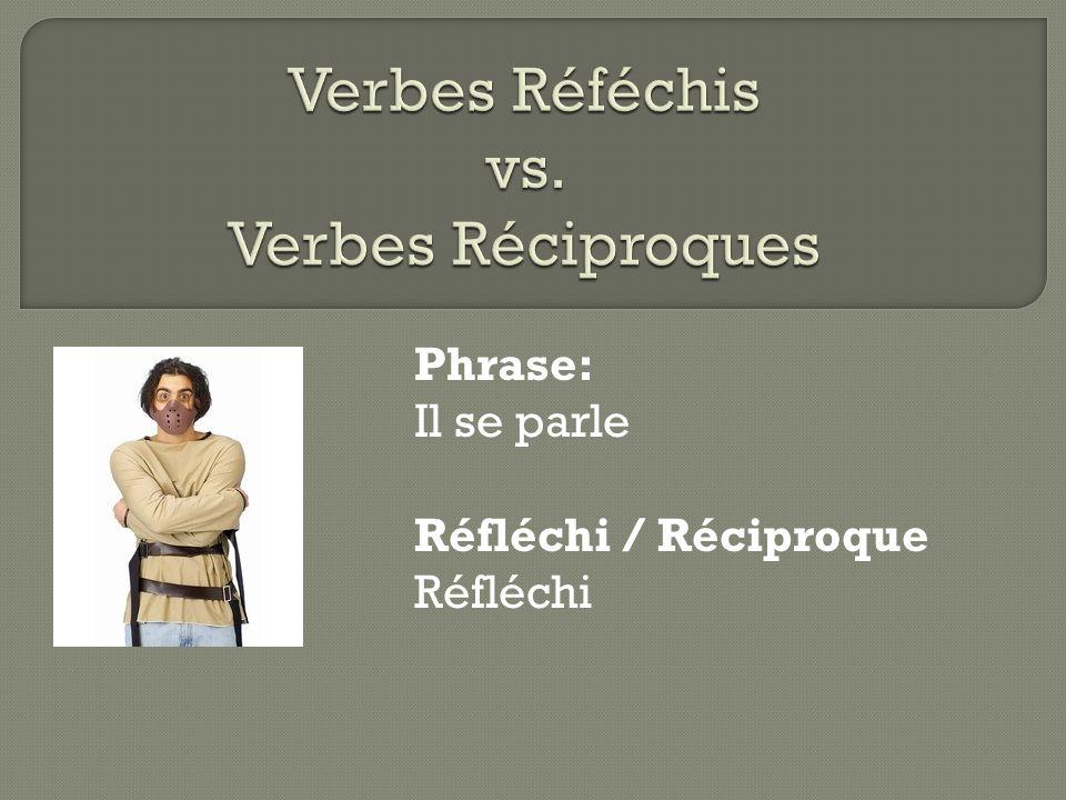Phrase: Il se parle Réfléchi / Réciproque Réfléchi
