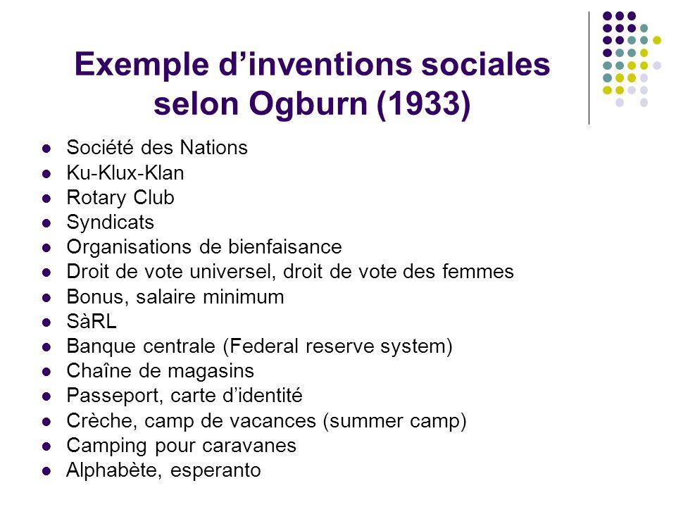 Exemple d'inventions sociales selon Ogburn (1933) Société des Nations Ku-Klux-Klan Rotary Club Syndicats Organisations de bienfaisance Droit de vote u