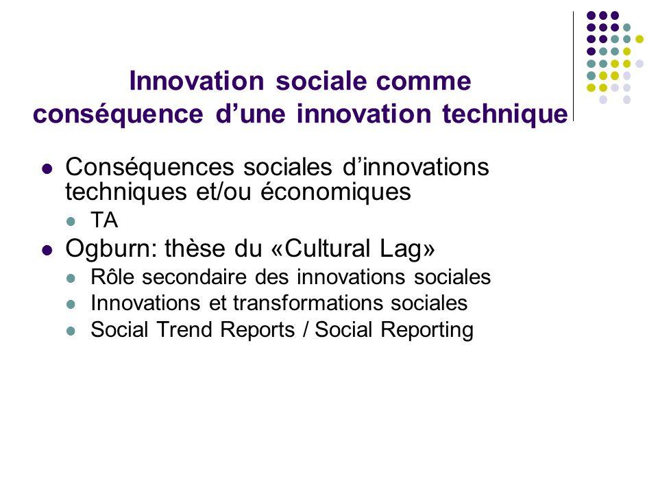 Innovation sociale comme conséquence d'une innovation technique Conséquences sociales d'innovations techniques et/ou économiques TA Ogburn: thèse du «