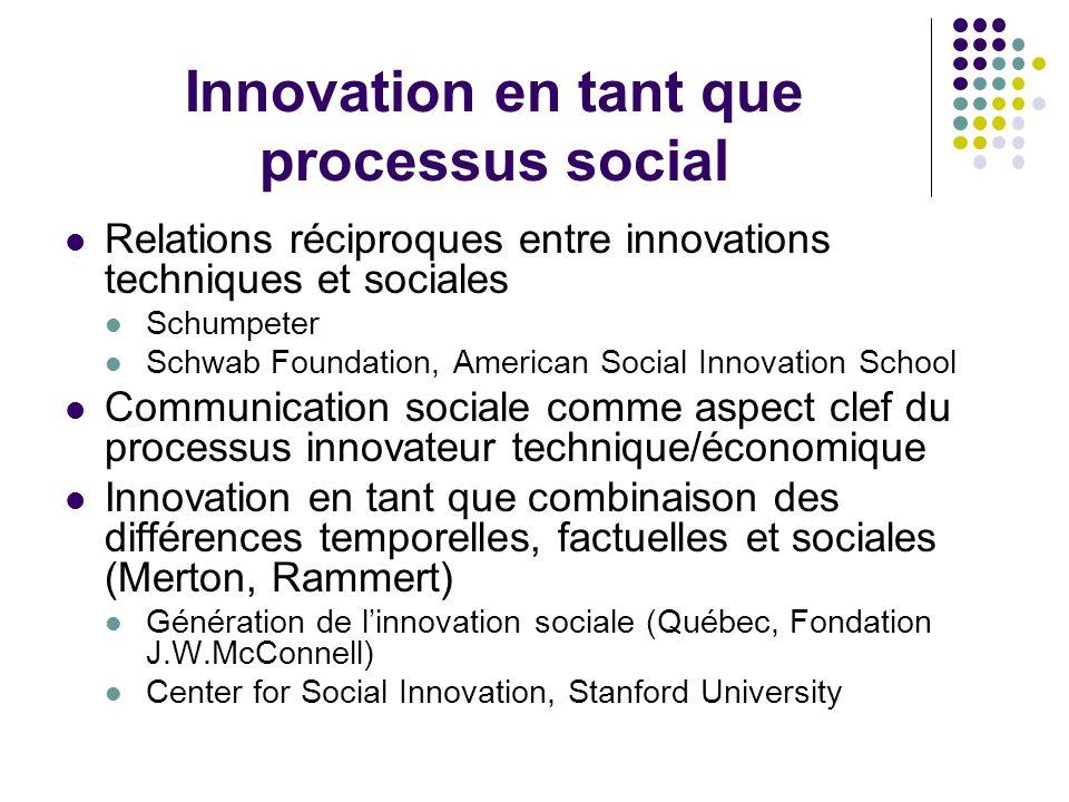 Innovation en tant que processus social Relations réciproques entre innovations techniques et sociales Schumpeter Schwab Foundation, American Social I