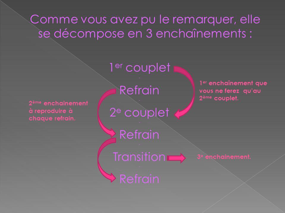 Comme vous avez pu le remarquer, elle se décompose en 3 enchaînements : 1 er couplet - Refrain - 2 e couplet - Refrain - Transition - Refrain 1 er enc
