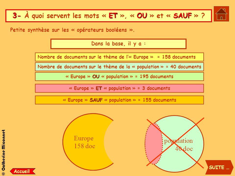 © Catherine Miconnet 3- ETOUSAUF 3- À quoi servent les mots « ET », « OU » et « SAUF » .