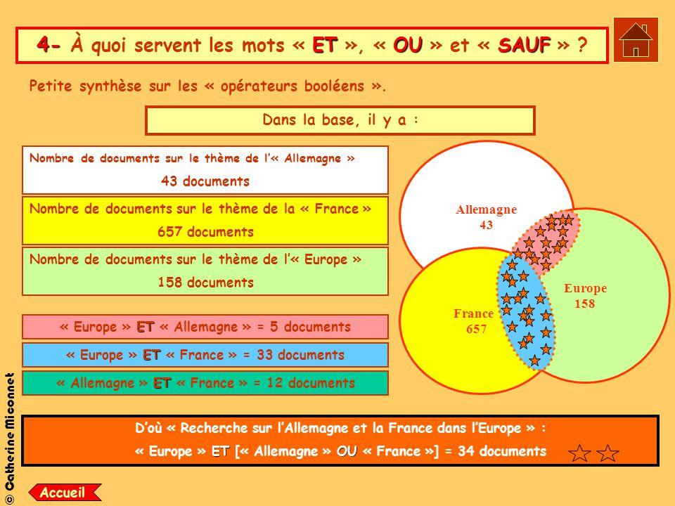 © Catherine Miconnet 4- ETOUSAUF 4- À quoi servent les mots « ET », « OU » et « SAUF » .