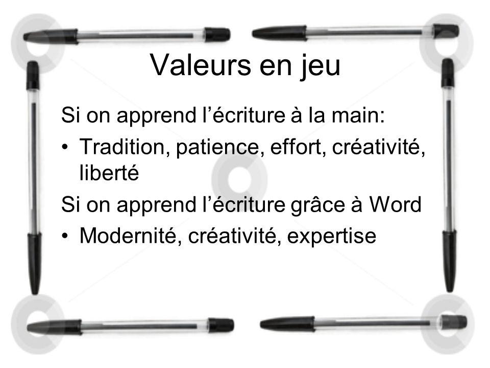 Valeurs en jeu Si on apprend l'écriture à la main: Tradition, patience, effort, créativité, liberté Si on apprend l'écriture grâce à Word Modernité, créativité, expertise