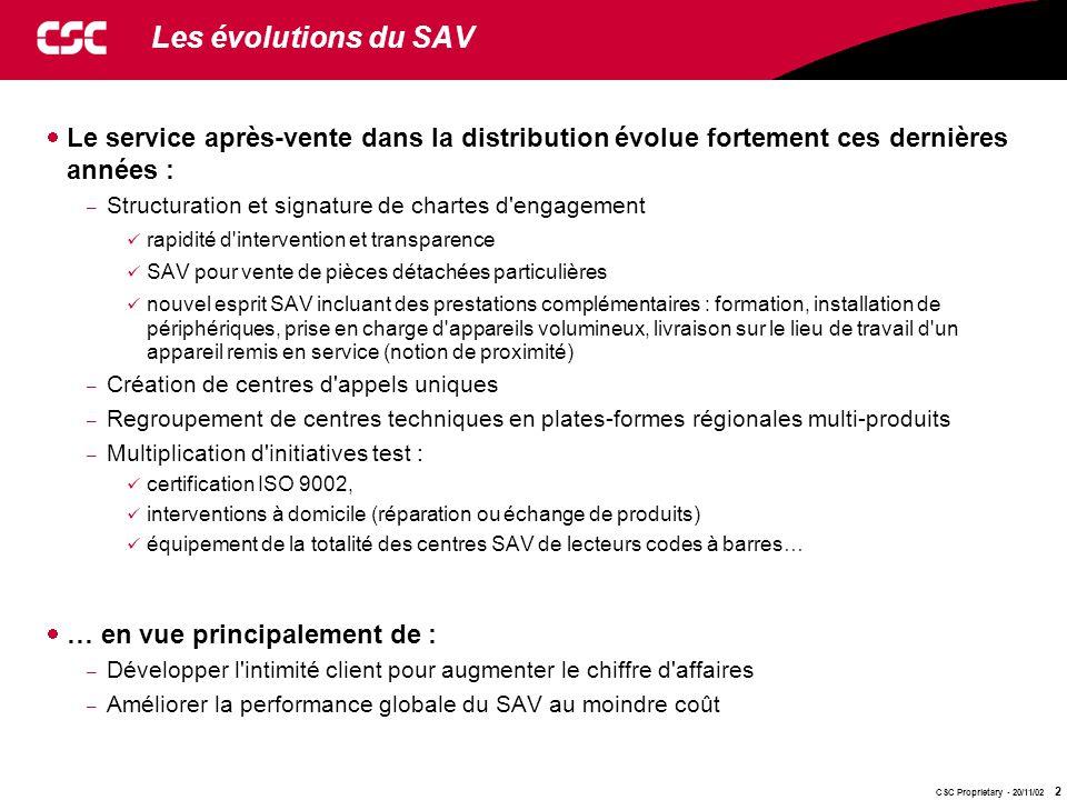 CSC Proprietary - 20/11/02 2 Les évolutions du SAV  Le service après-vente dans la distribution évolue fortement ces dernières années : – Structurati