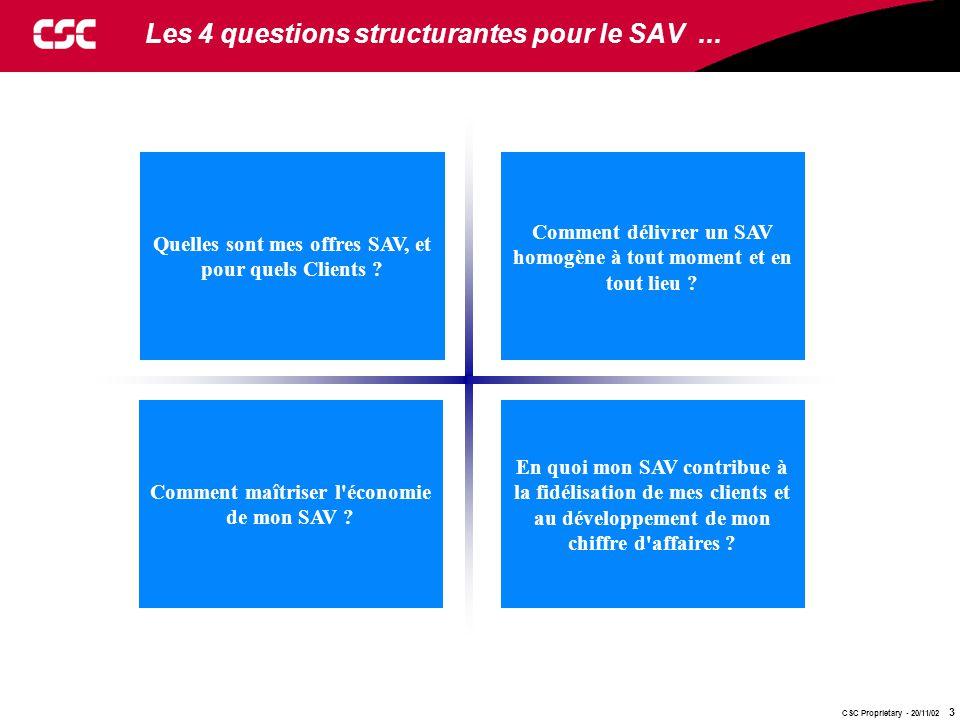 CSC Proprietary - 20/11/02 3 Les 4 questions structurantes pour le SAV... Quelles sont mes offres SAV, et pour quels Clients ? En quoi mon SAV contrib