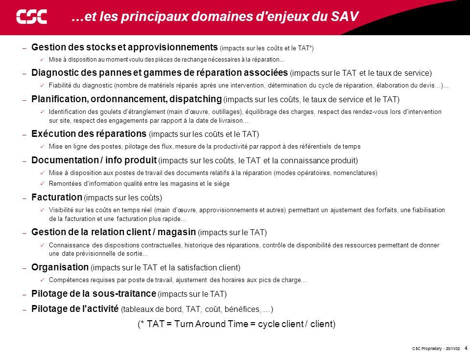 CSC Proprietary - 20/11/02 4 …et les principaux domaines d enjeux du SAV – Gestion des stocks et approvisionnements (impacts sur les coûts et le TAT*) Mise à disposition au moment voulu des pièces de rechange nécessaires à la réparation...