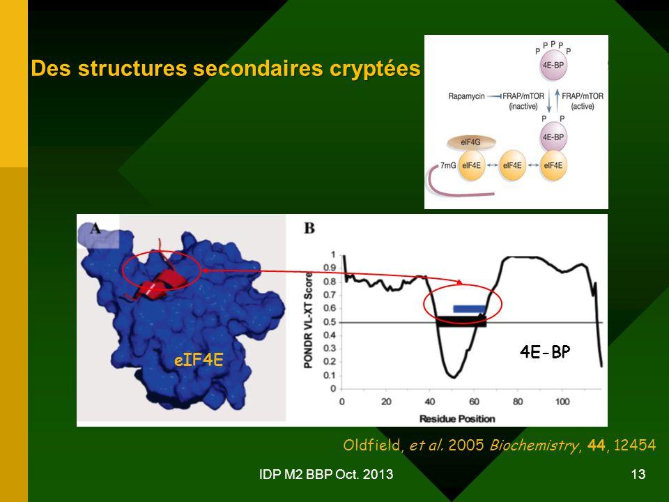 IDP M2 BBP Oct.2013 13 eIF4E 4E-BP Oldfield, et al.