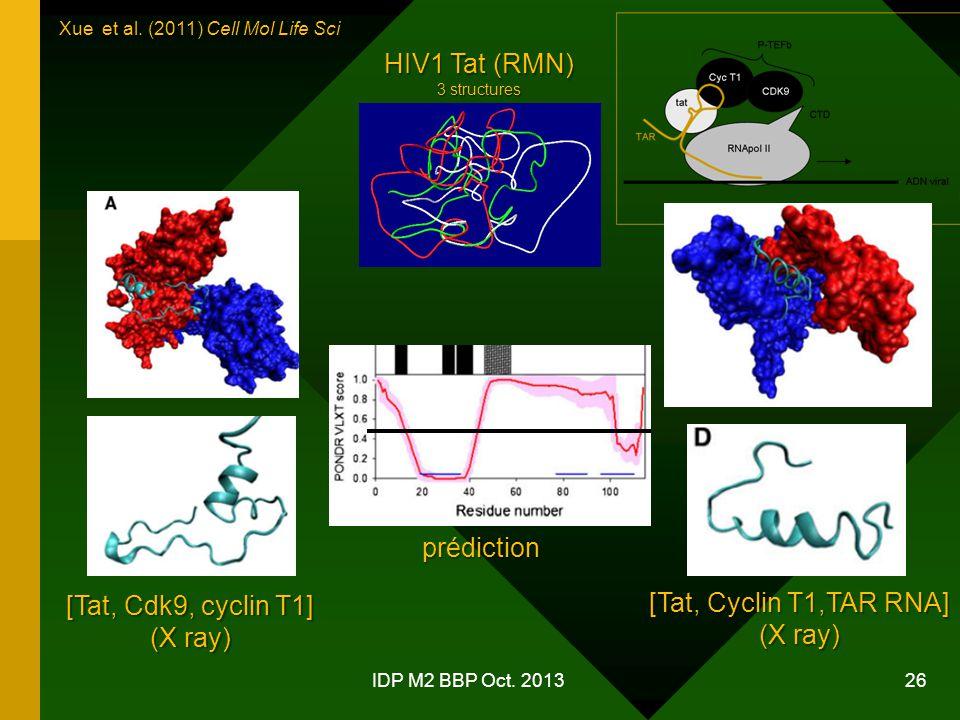 HIV1 Tat (RMN) 3 structures [Tat, Cdk9, cyclin T1] (X ray) prédiction Xue et al.