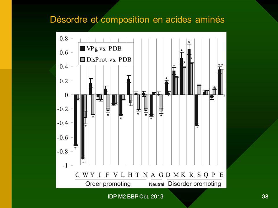 IDP M2 BBP Oct. 2013 38 Désordre et composition en acides aminés